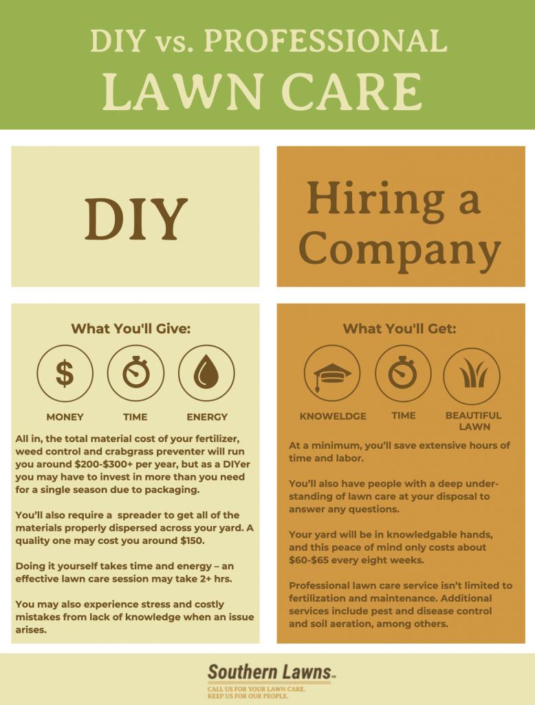 DIY Vs. Professional Lawn Care